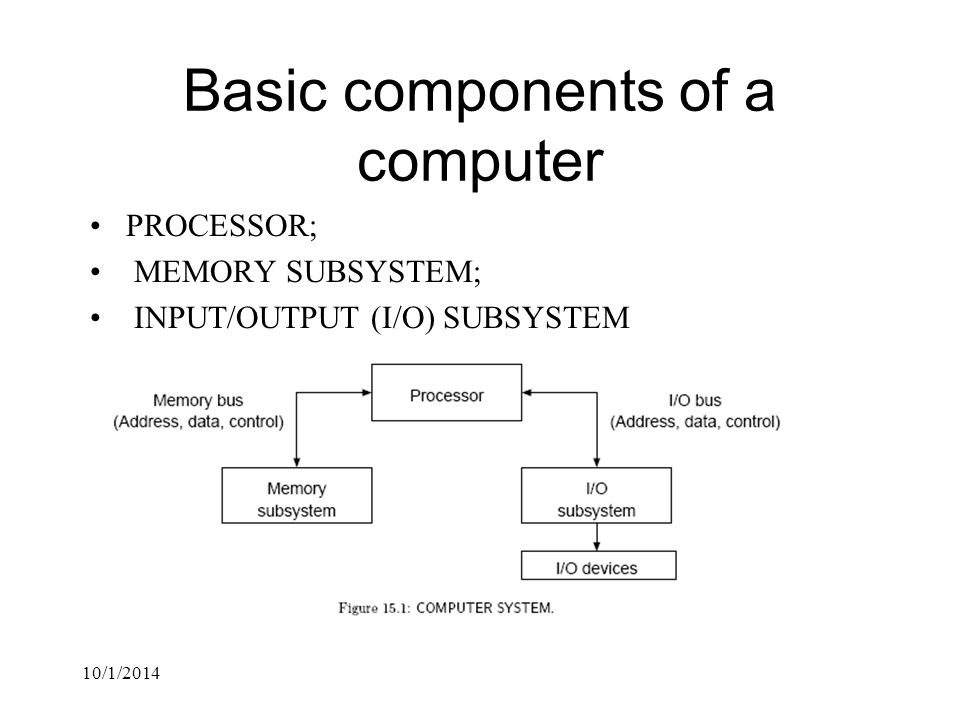 10/1/2014 Basic components of a computer PROCESSOR; MEMORY SUBSYSTEM; INPUT/OUTPUT (I/O) SUBSYSTEM