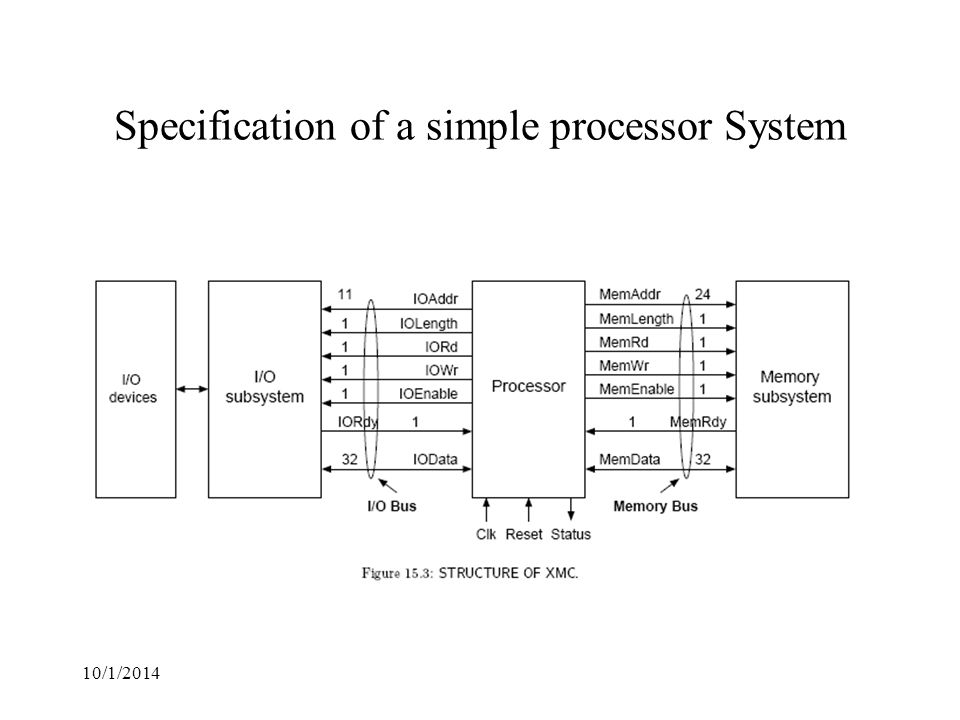 10/1/2014 Specification of a simple processor System