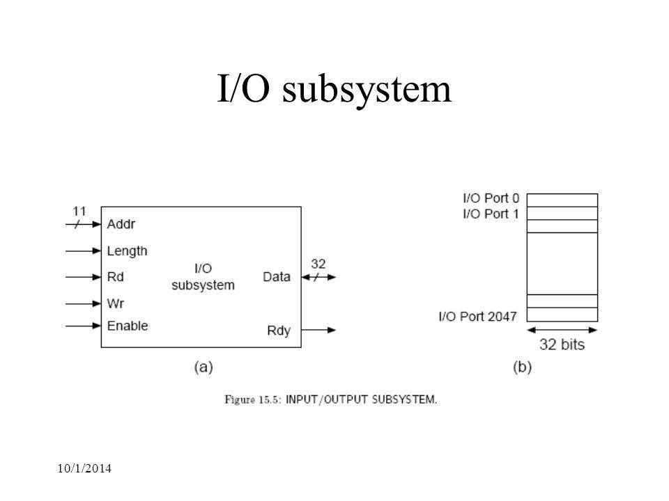 10/1/2014 I/O subsystem