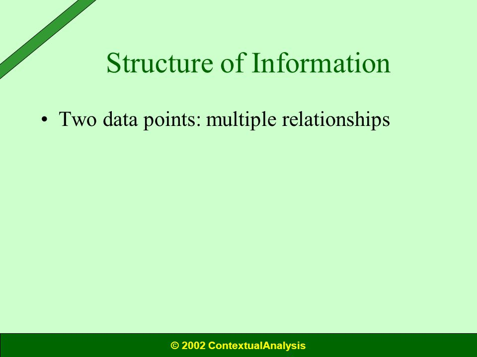 Structure of Information Two data points: multiple relationships © 2002 ContextualAnalysis