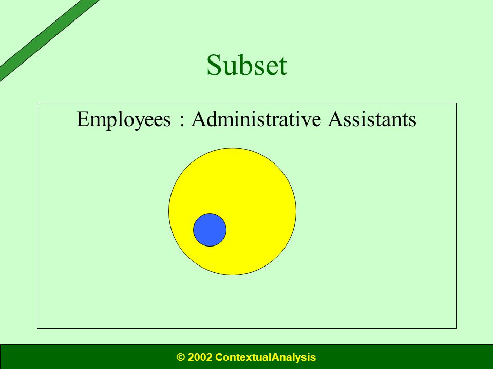 Employees : Administrative Assistants Subset © 2002 ContextualAnalysis