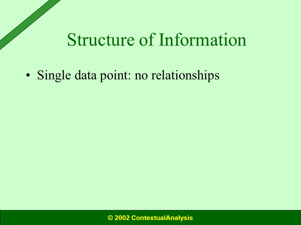 Structure of Information Single data point: no relationships © 2002 ContextualAnalysis