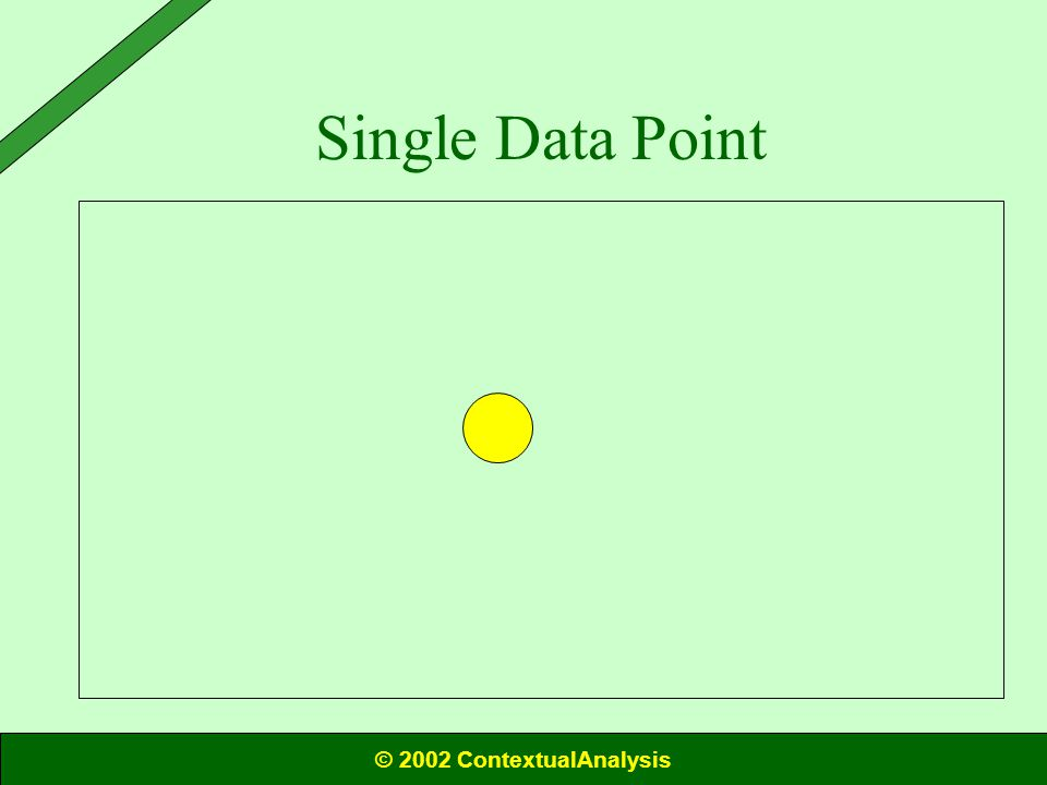 Single Data Point © 2002 ContextualAnalysis