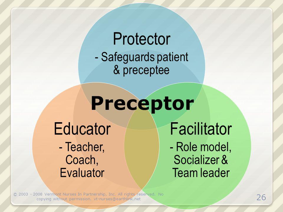 Protector - Safeguards patient & preceptee Facilitator - Role model, Socializer & Team leader Educator - Teacher, Coach, Evaluator Preceptor 26 © 2003