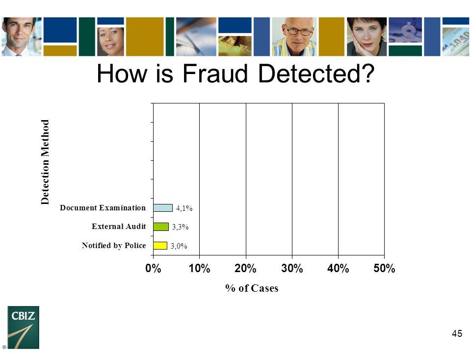 45 How is Fraud Detected?