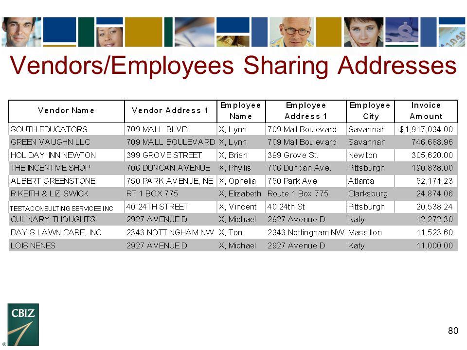 80 Vendors/Employees Sharing Addresses