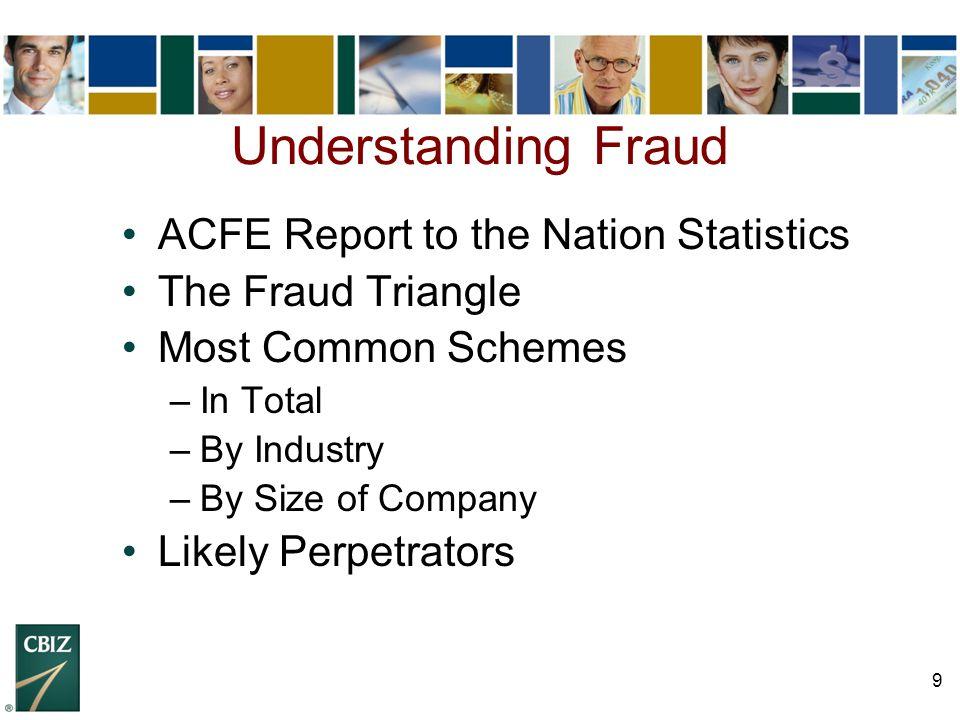 50 How is Fraud Detected?
