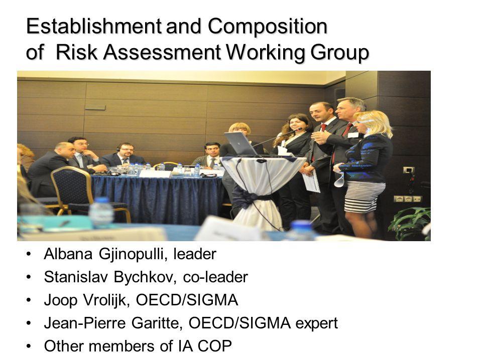 Establishment and Composition of Risk Assessment Working Group Albana Gjinopulli, leader Stanislav Bychkov, co-leader Joop Vrolijk, OECD/SIGMA Jean-Pierre Garitte, OECD/SIGMA expert Other members of IA COP