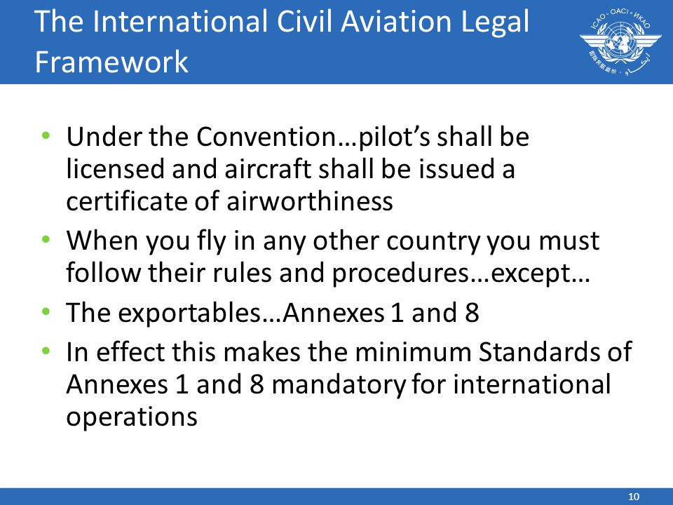 10 The International Civil Aviation Legal Framework Under the Convention…pilot's shall be licensed and aircraft shall be issued a certificate of airwo