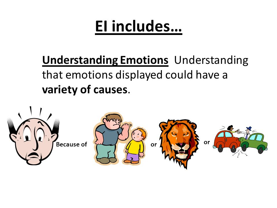 EI includes… Managing Emotions Includes responding appropriately to the emotions of others.