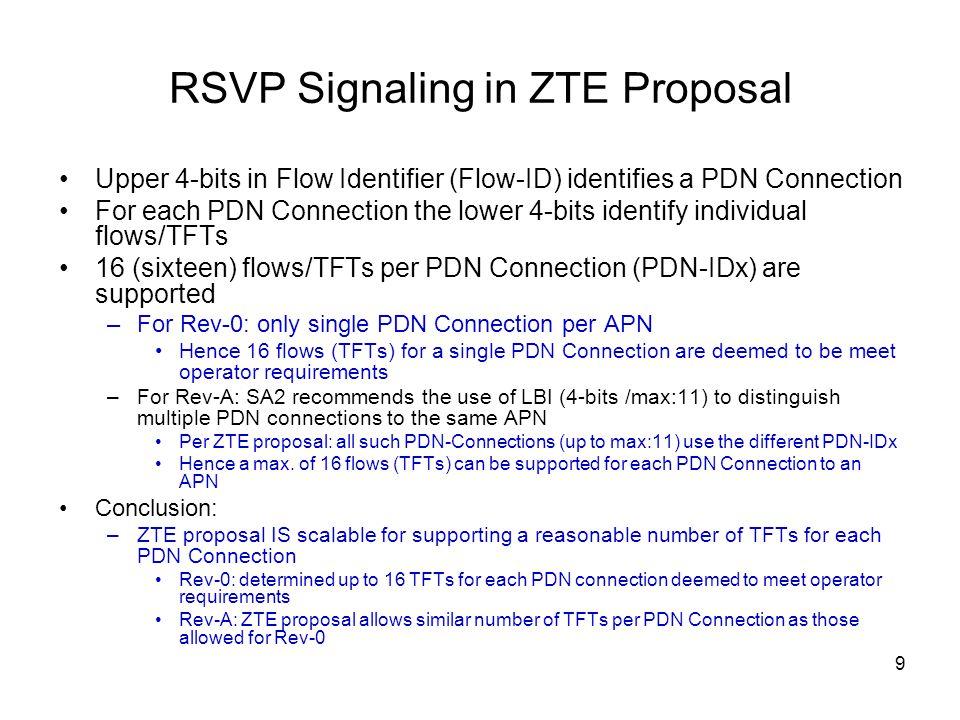 9 RSVP Signaling in ZTE Proposal Upper 4-bits in Flow Identifier (Flow-ID) identifies a PDN Connection For each PDN Connection the lower 4-bits identi