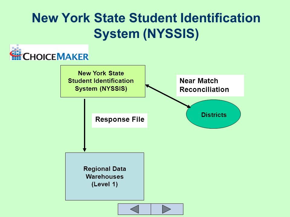 New York State Student Identification System (NYSSIS) Regional Data Warehouses (Level 1) Districts Response File Near Match Reconciliation