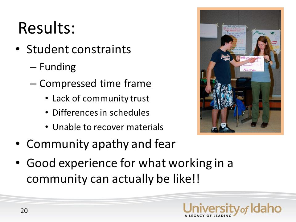Results: Student constraints – Funding – Compressed time frame Lack of community trust Differences in schedules Unable to recover materials Community apathy and fear Good experience for what working in a community can actually be like!.