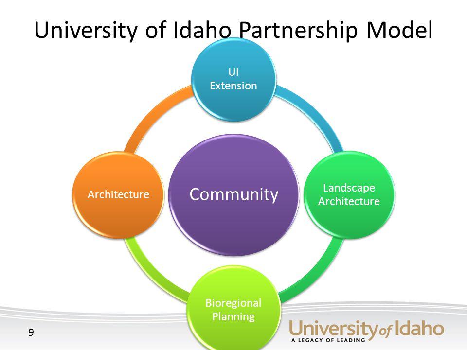 Academic Planning Program Atlas Comp Plan 1st Semester Studio I Hands-on 2 nd Semester Project scale 3rd & Beyond