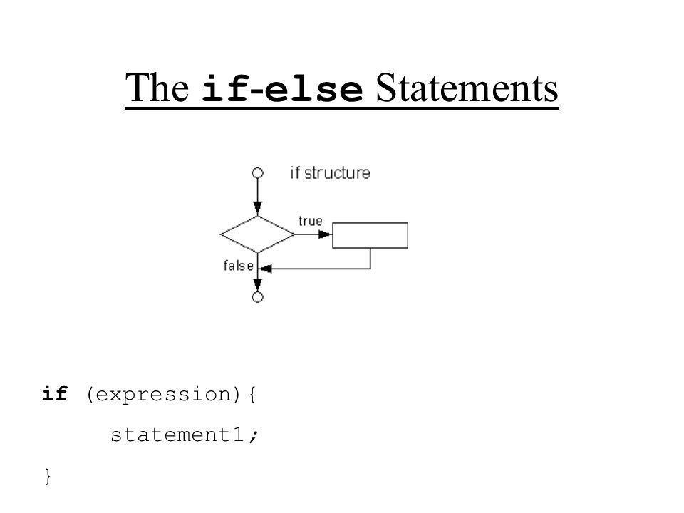 IF true If the expression evaluates to true, statement1 is executed. if (expression){ statement1; }