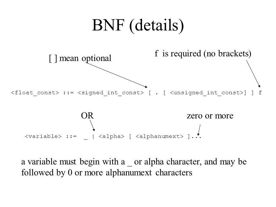 BNF (details) ::= [. [ ] ] f [ ] mean optional f is required (no brackets) ::= _ | [ ]... a variable must begin with a _ or alpha character, and may b