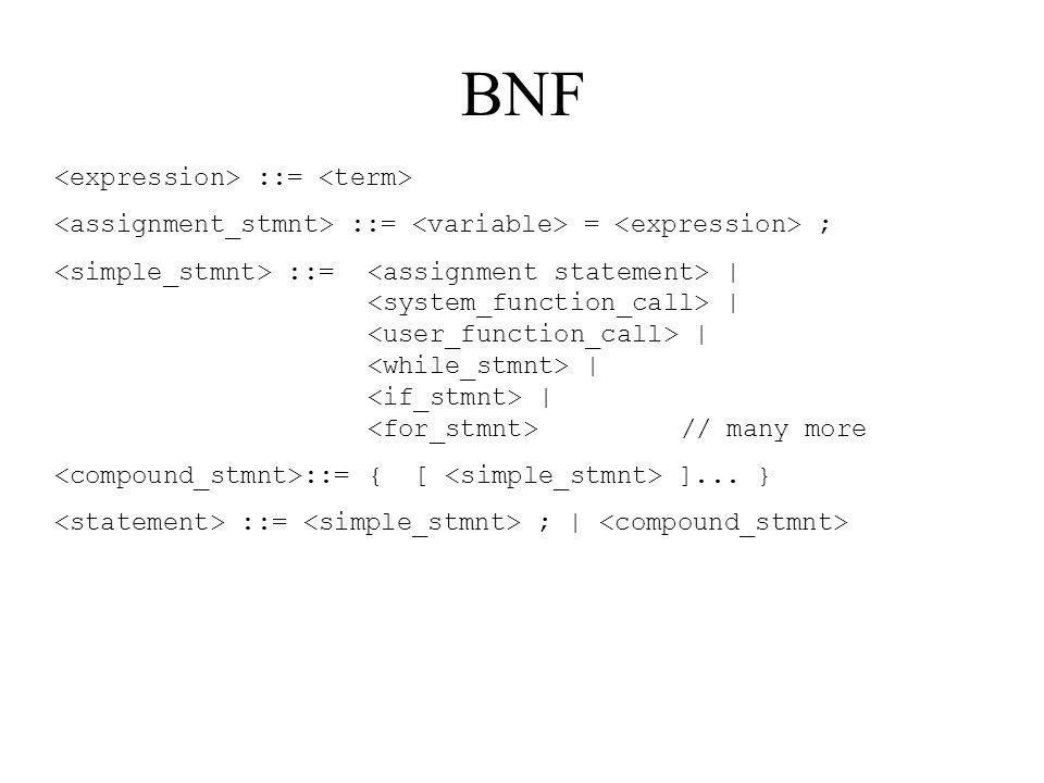 BNF ::= ::= = ; ::= | | | | | // many more ::={ [ ]... } ::= ; |