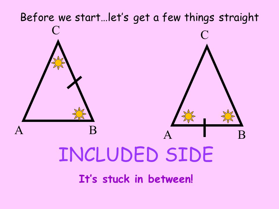 Before we start…let's get a few things straight AB C XZ Y INCLUDED ANGLE It's stuck in between!