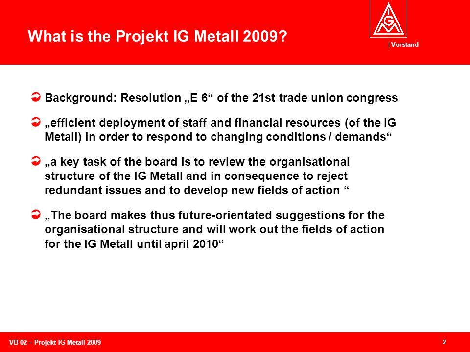 Vorstand 3 VB 02 – Projekt IG Metall 2009 How topics emerge