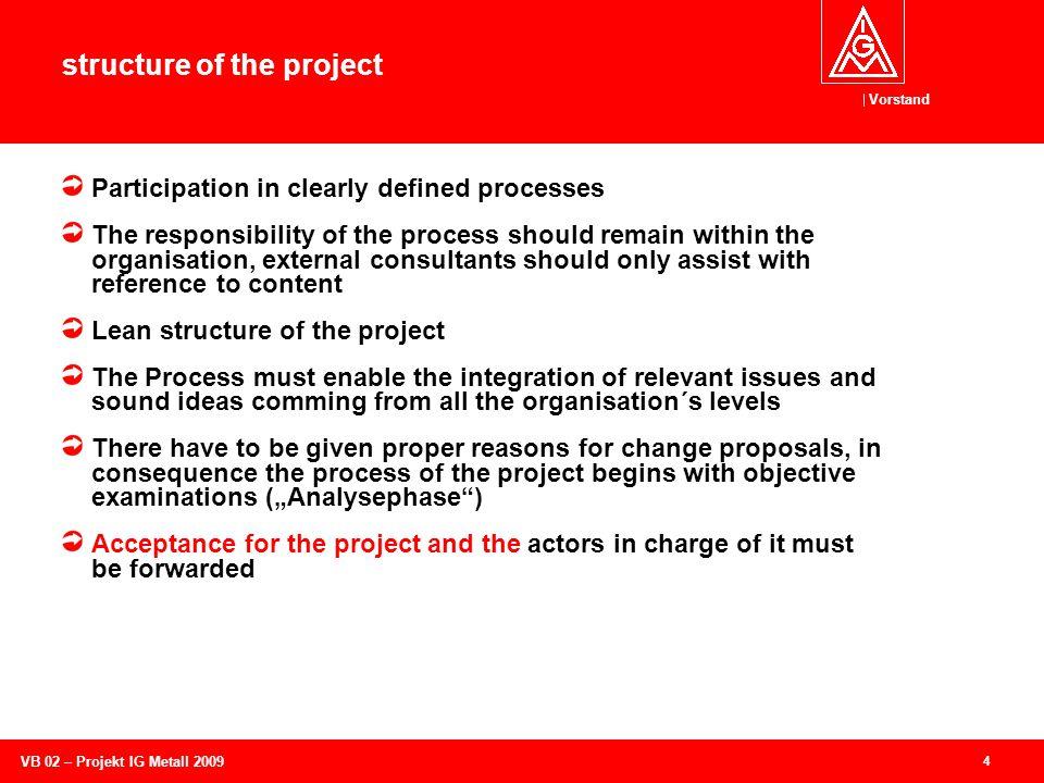 Vorstand 15 VB 02 – Projekt IG Metall 2009 Zeitplan Eckdaten Beginning of the projekt Final propositions for the statue Trade union congress