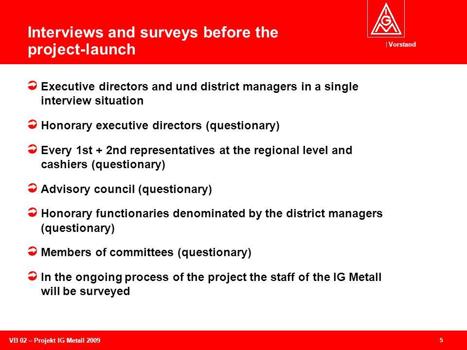 Vorstand 16 VB 02 – Projekt IG Metall 2009 Zeitplan bis April 2010 Analysis of all workflow- processes on all levels.