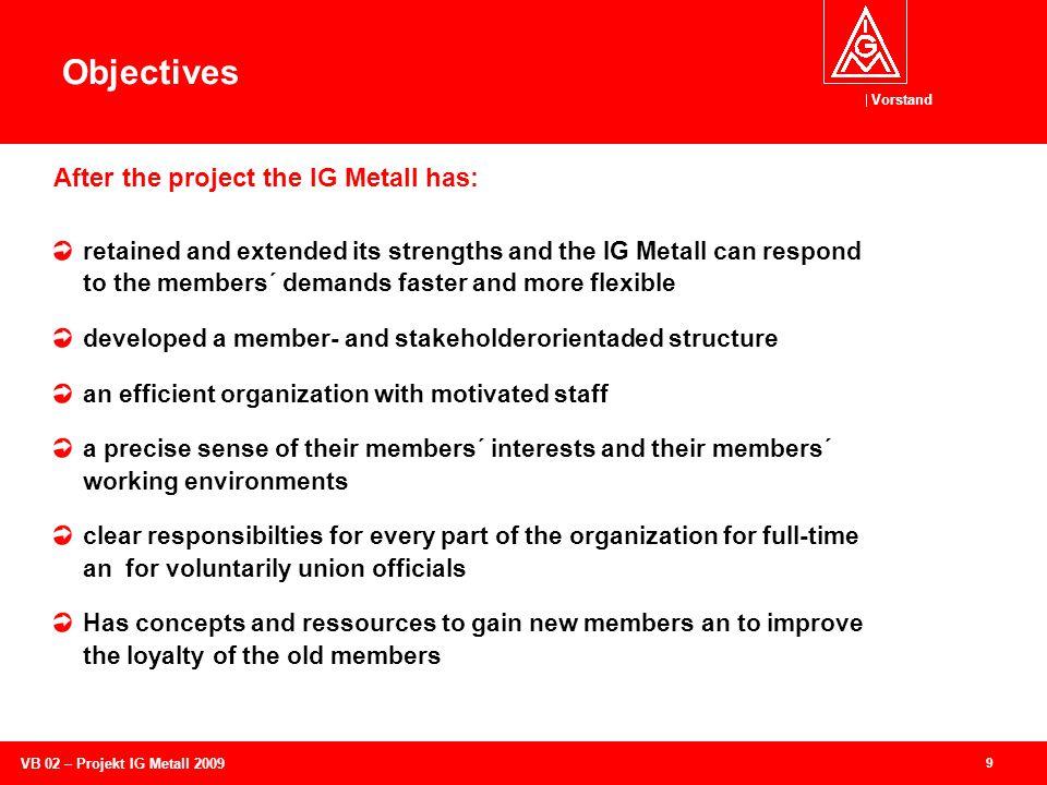 Vorstand 10 VB 02 – Projekt IG Metall 2009 Three strategic fields More Power More efficiency strike new path