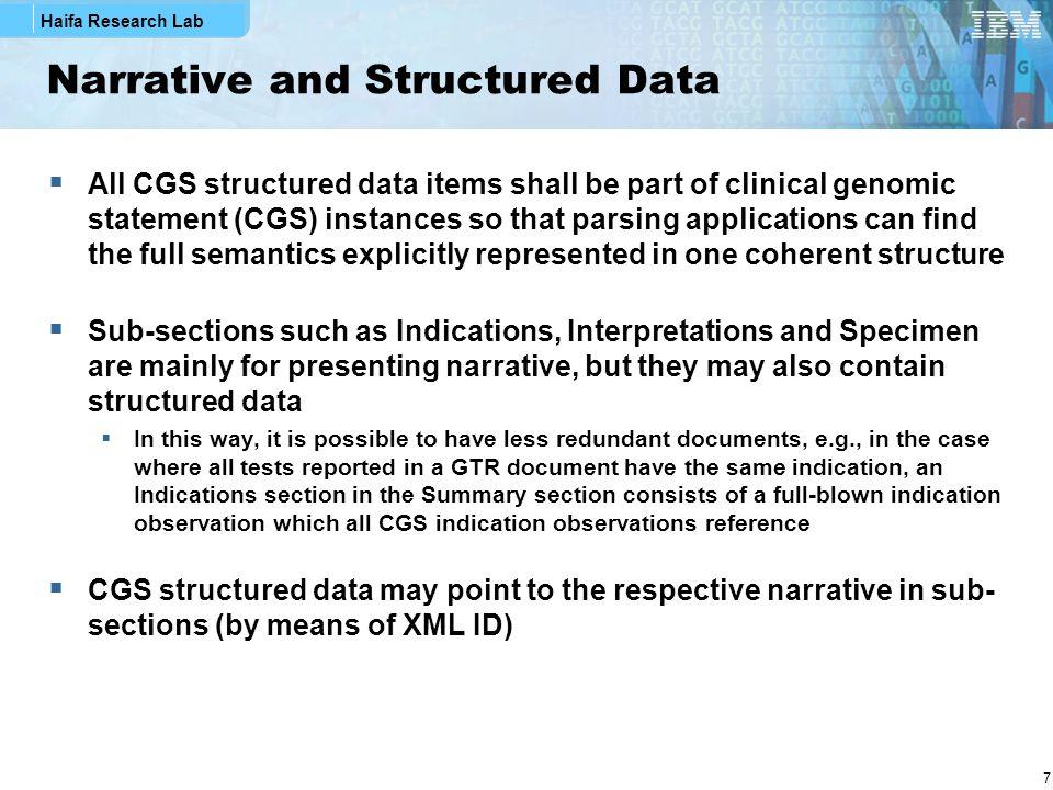 Haifa Research Lab 18 GTR XML Snippets – Indications Section Indication's narrative Indication's structured data Summary Section
