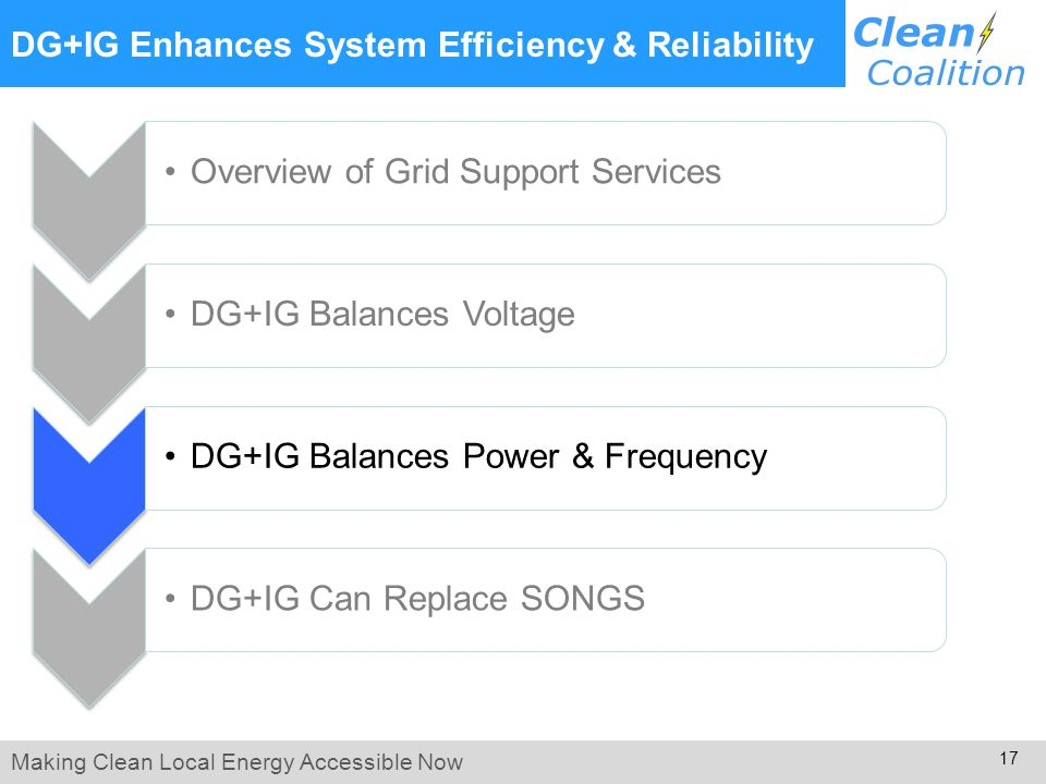 Making Clean Local Energy Accessible Now 17 DG+IG Enhances System Efficiency & Reliability Overview of Grid Support ServicesDG+IG Balances VoltageDG+IG Balances Power & FrequencyDG+IG Can Replace SONGS