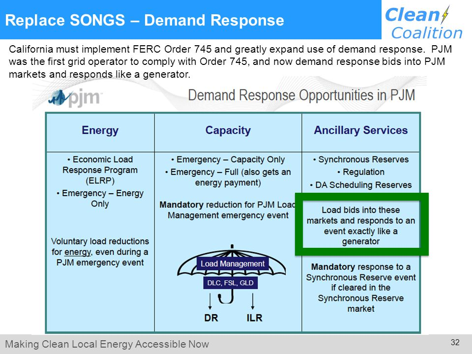 Making Clean Local Energy Accessible Now 32 Replace SONGS – Demand Response California must implement FERC Order 745 and greatly expand use of demand response.