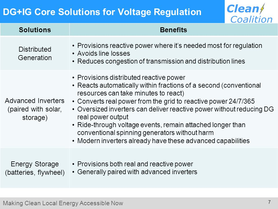 Making Clean Local Energy Accessible Now 7 DG+IG Core Solutions for Voltage Regulation SolutionsBenefits Distributed Generation Provisions reactive power where it's needed most for regulation Avoids line losses Reduces congestion of transmission and distribution lines Advanced Inverters (paired with solar, storage) Provisions distributed reactive power Reacts automatically within fractions of a second (conventional resources can take minutes to react) Converts real power from the grid to reactive power 24/7/365 Oversized inverters can deliver reactive power without reducing DG real power output Ride-through voltage events, remain attached longer than conventional spinning generators without harm Modern inverters already have these advanced capabilities Energy Storage (batteries, flywheel) Provisions both real and reactive power Generally paired with advanced inverters