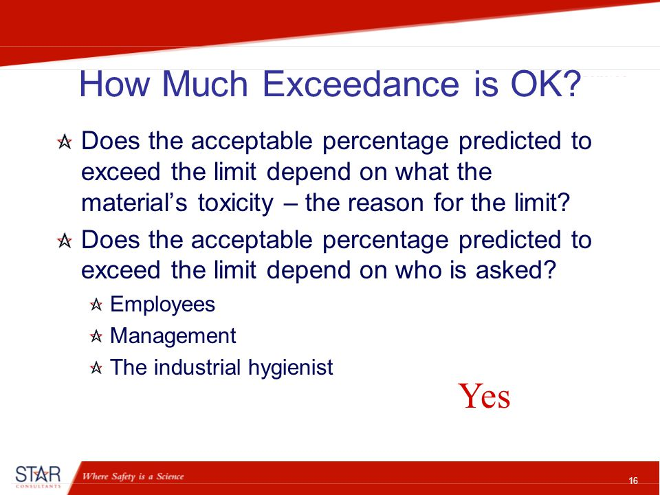 16 How Much Exceedance is OK.