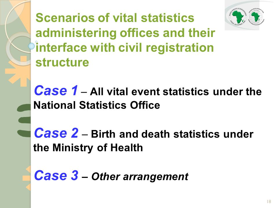 18 Scenarios of vital statistics administering offices and their interface with civil registration structure Case 1 – All vital event statistics under the National Statistics Office Case 2 – Birth and death statistics under the Ministry of Health Case 3 – Other arrangement