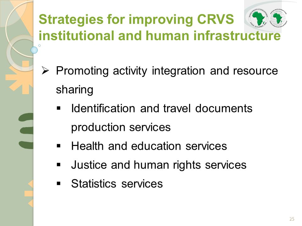 25  Promoting activity integration and resource sharing  Identification and travel documents production services  Health and education services  Justice and human rights services  Statistics services Strategies for improving CRVS institutional and human infrastructure