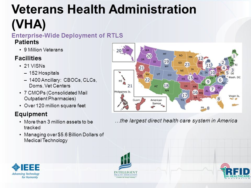 Veterans Health Administration (VHA) Enterprise-Wide Deployment of RTLS Patients 9 Million Veterans Facilities 21 VISNs –152 Hospitals –1400 Ancillary: CBOCs, CLCs, Doms, Vet Centers 7 CMOPs (Consolidated Mail Outpatient Pharmacies) Over 120 million square feet Equipment More than 3 million assets to be tracked Managing over $5.6 Billion Dollars of Medical Technology …the largest direct health care system in America
