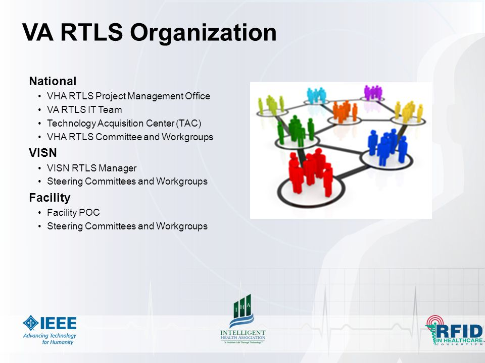 VA RTLS Organization National VHA RTLS Project Management Office VA RTLS IT Team Technology Acquisition Center (TAC) VHA RTLS Committee and Workgroups VISN VISN RTLS Manager Steering Committees and Workgroups Facility Facility POC Steering Committees and Workgroups
