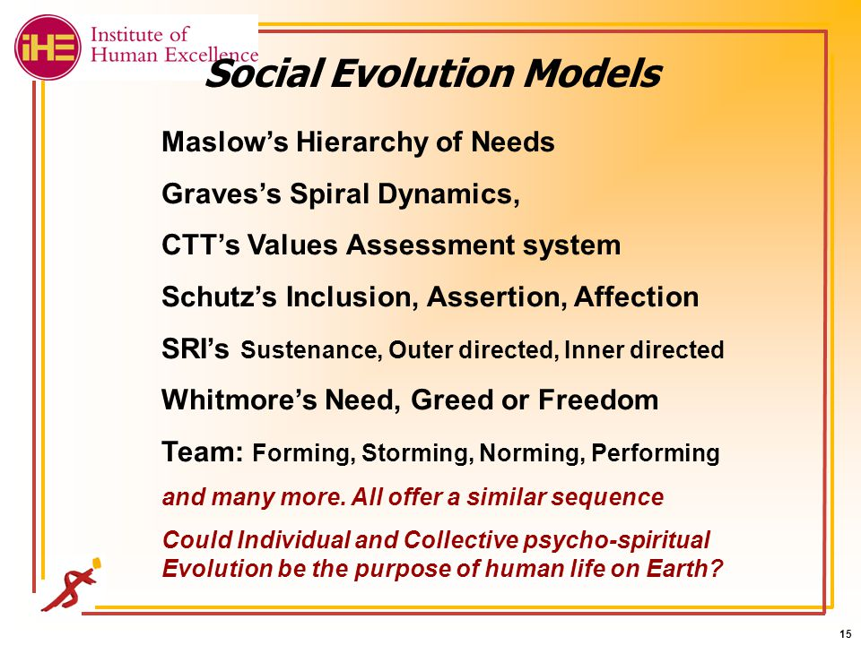 15 Maslow's Hierarchy of Needs Graves's Spiral Dynamics, CTT's Values Assessment system Schutz's Inclusion, Assertion, Affection SRI's Sustenance, Outer directed, Inner directed Whitmore's Need, Greed or Freedom Team: Forming, Storming, Norming, Performing and many more.