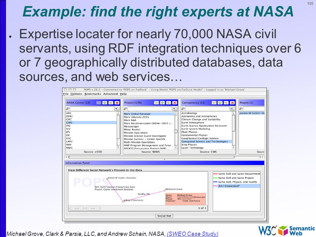 105 Example: find the right experts at NASA  Expertise locater for nearly 70,000 NASA civil servants, using RDF integration techniques over 6 or 7 geographically distributed databases, data sources, and web services… Michael Grove, Clark & Parsia, LLC, and Andrew Schain, NASA, (SWEO Case Study)(SWEO Case Study)