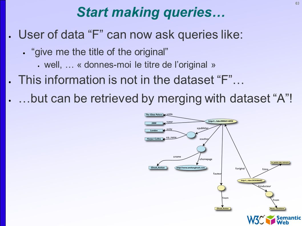 63 Start making queries…  User of data F can now ask queries like:  give me the title of the original  well, … « donnes-moi le titre de l'original »  This information is not in the dataset F …  …but can be retrieved by merging with dataset A !