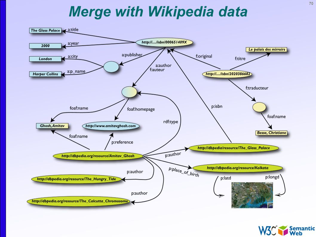 70 Merge with Wikipedia data
