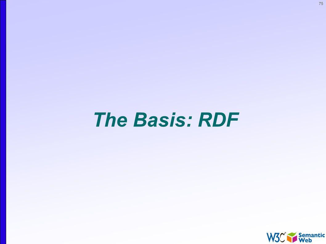 75 The Basis: RDF