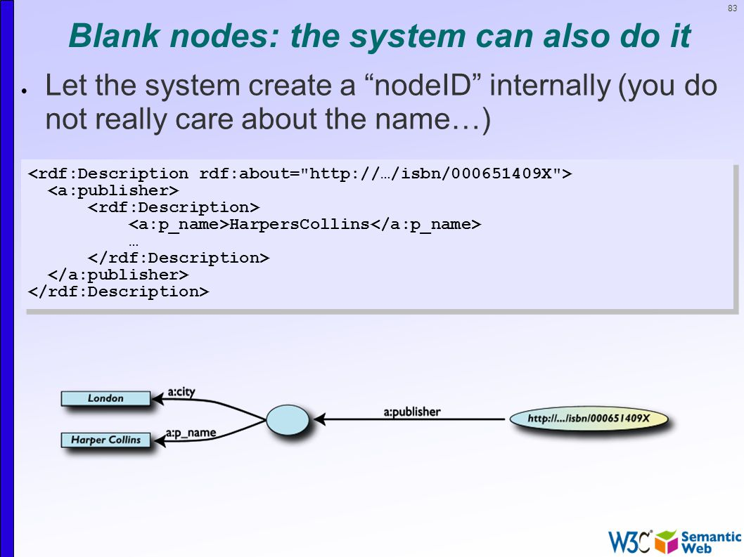 83 Blank nodes: the system can also do it  Let the system create a nodeID internally (you do not really care about the name…) HarpersCollins … HarpersCollins …