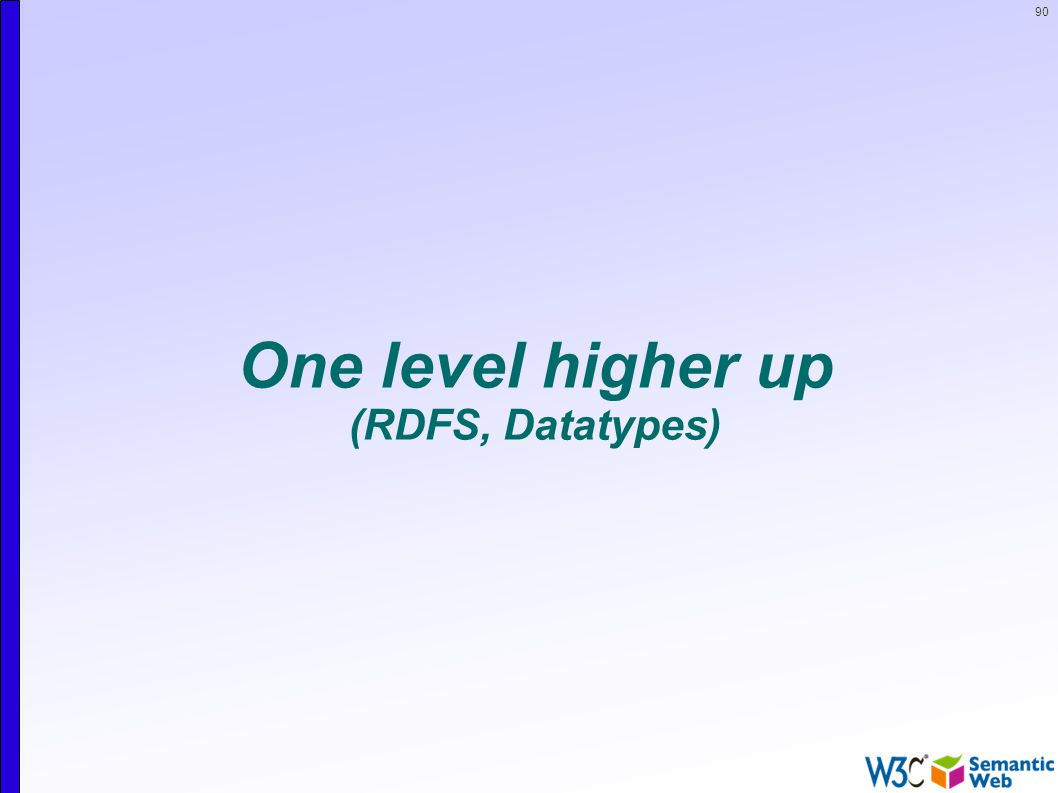 90 One level higher up (RDFS, Datatypes)