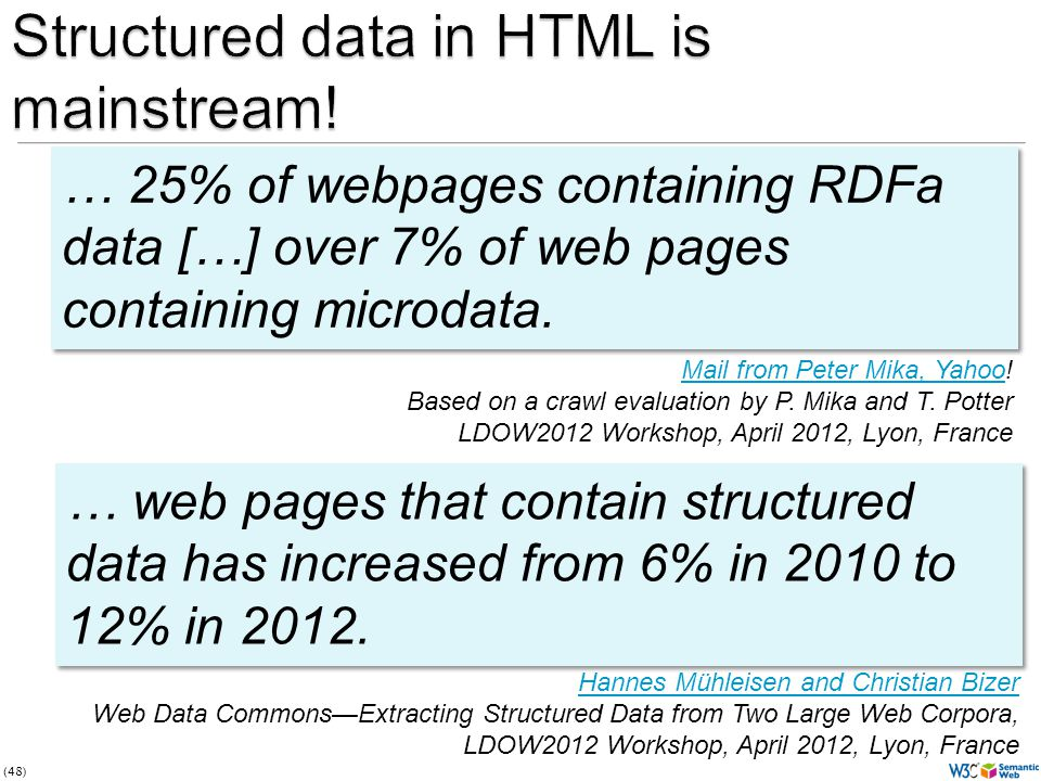 (48) … 25% of webpages containing RDFa data […] over 7% of web pages containing microdata.