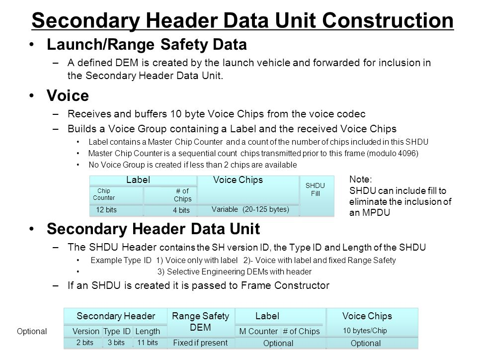 Secondary Header Data Unit Construction Launch/Range Safety Data –A defined DEM is created by the launch vehicle and forwarded for inclusion in the Secondary Header Data Unit.