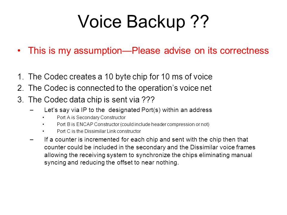 Voice Backup .