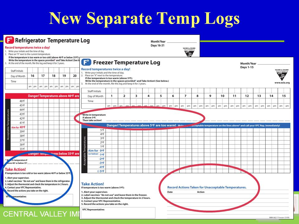 CENTRAL VALLEY IMMUNIZATION COALITION New Separate Temp Logs