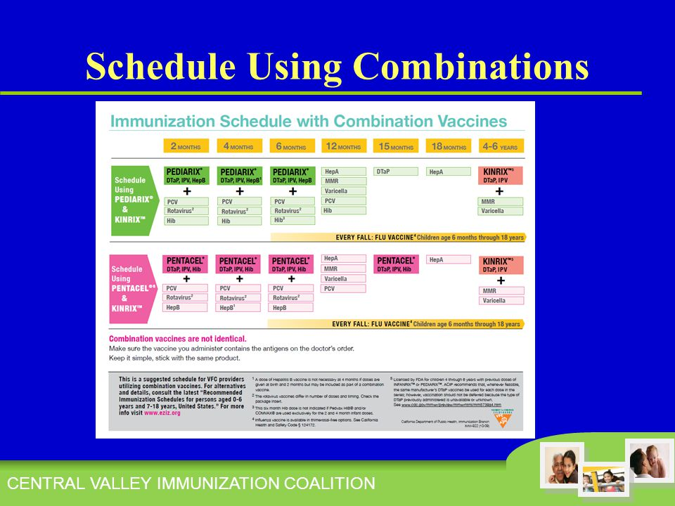 CENTRAL VALLEY IMMUNIZATION COALITION Schedule Using Combinations