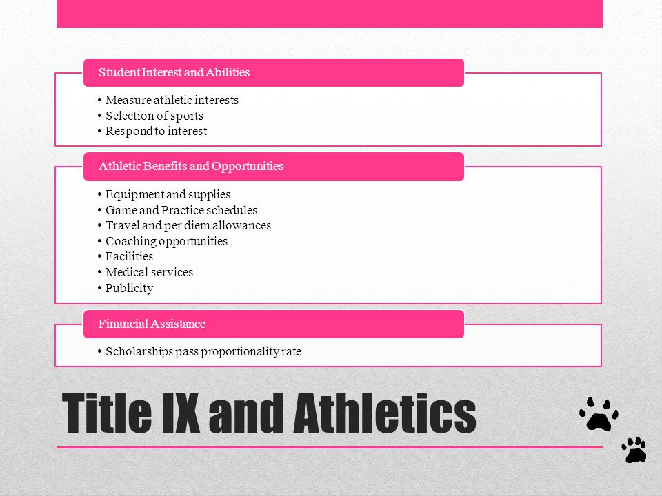 Title IX and Athletics Measure athletic interests Selection of sports Respond to interest Student Interest and Abilities Equipment and supplies Game and Practice schedules Travel and per diem allowances Coaching opportunities Facilities Medical services Publicity Athletic Benefits and Opportunities Scholarships pass proportionality rate Financial Assistance