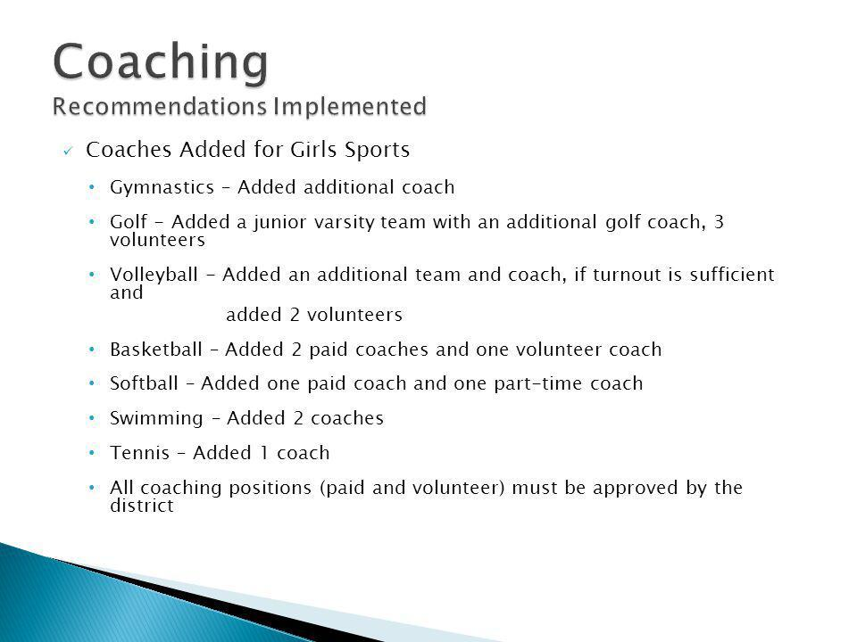 Coaches Added for Girls Sports Gymnastics – Added additional coach Golf - Added a junior varsity team with an additional golf coach, 3 volunteers Volleyball - Added an additional team and coach, if turnout is sufficient and added 2 volunteers Basketball – Added 2 paid coaches and one volunteer coach Softball – Added one paid coach and one part-time coach Swimming – Added 2 coaches Tennis – Added 1 coach All coaching positions (paid and volunteer) must be approved by the district