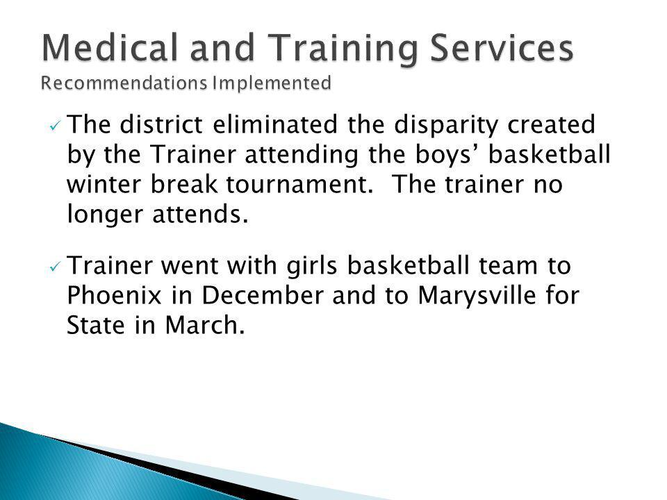 The district eliminated the disparity created by the Trainer attending the boys' basketball winter break tournament.
